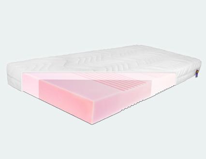 ihr hersteller f r matratzen und lattenroste optima klassik matratze. Black Bedroom Furniture Sets. Home Design Ideas