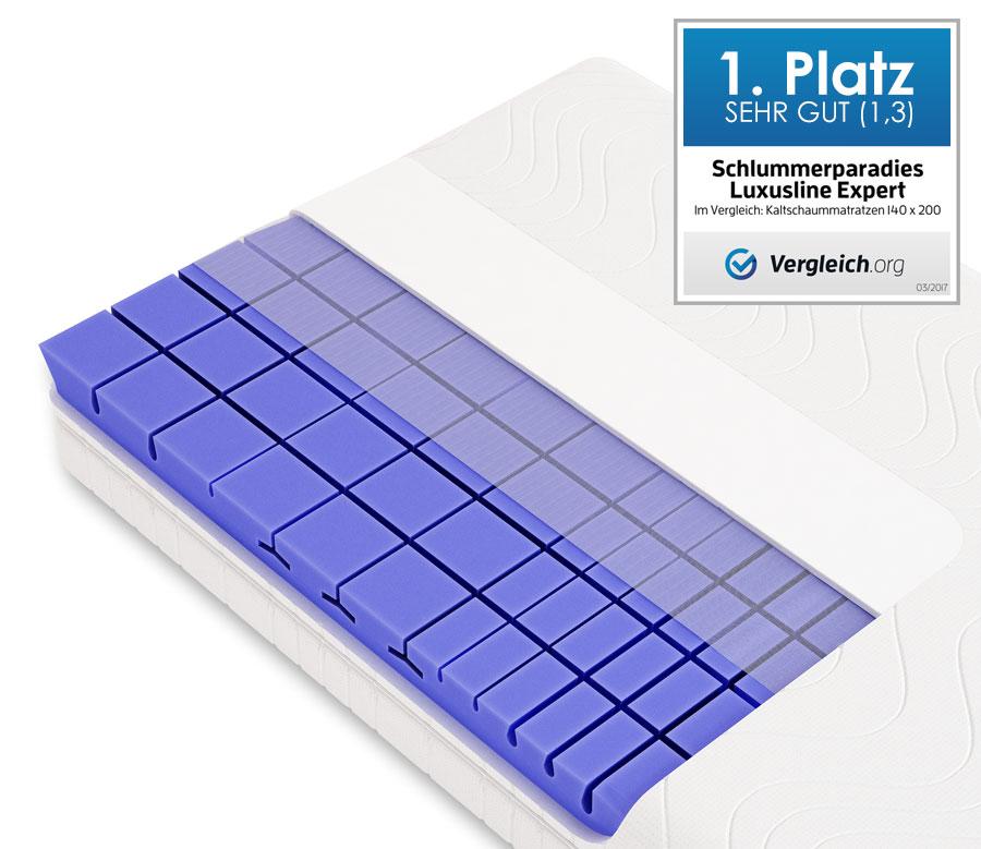 a luxusline expert hr kaltschaum matratze rg50 7 zonen weich wuerfelschnitt