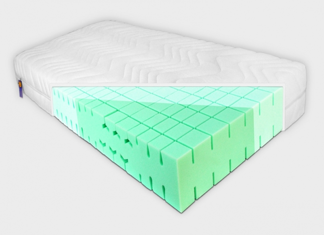 Luxusline Expert - Matratze 100 cm | 190 cm | H2 (mittel)