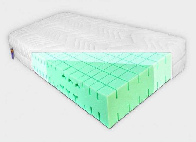 Luxusline Expert - Matratze 120 cm | 200 cm | H3 (hart)
