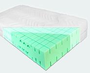Luxusline Expert - Matratze 90 cm | 200 cm | H2 (mittel)