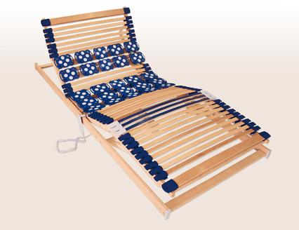 ihr hersteller f r matratzen und lattenroste motor premium 25 plus. Black Bedroom Furniture Sets. Home Design Ideas